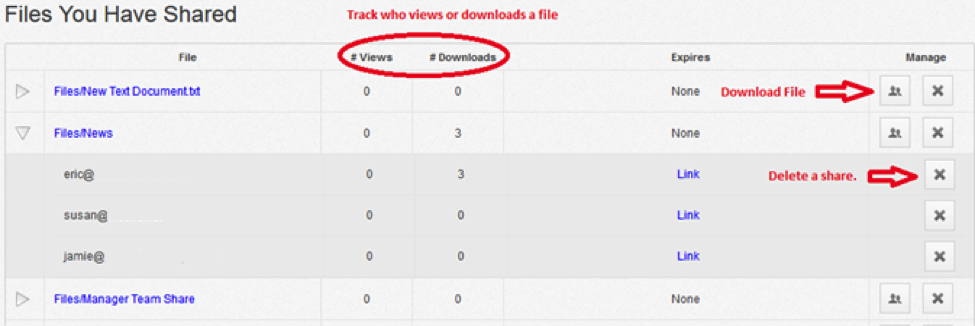 shared files views and downloads - vBoxxCloud
